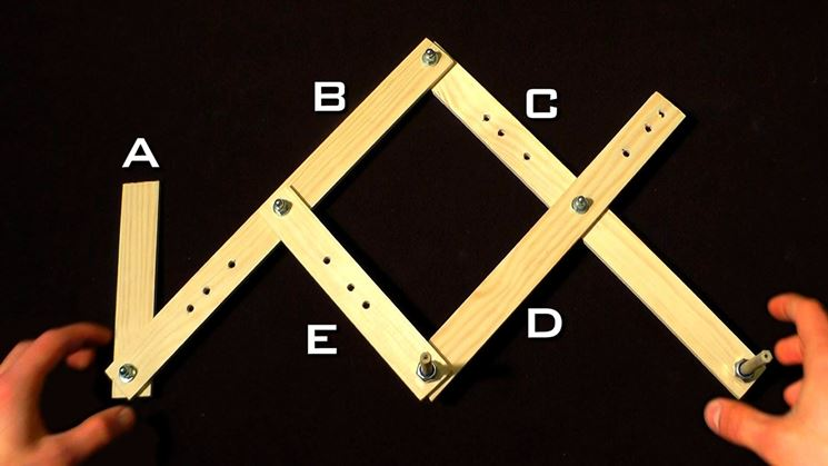 Schema di costruzione di un pantografo fai da te