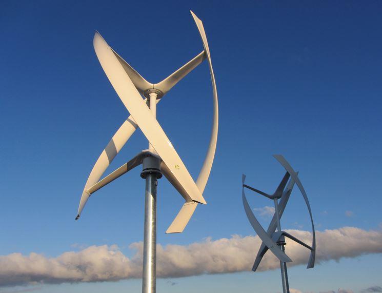Funzionamento di una turbina eolica ad asse verticale