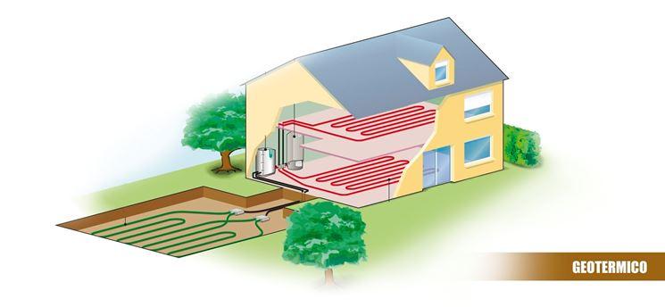 Centrale geotermica domestica