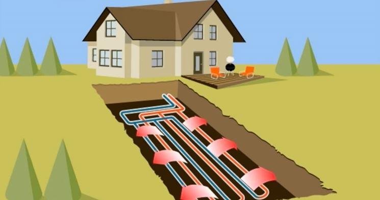 Schema di un impianto geotermico nel sottosuolo