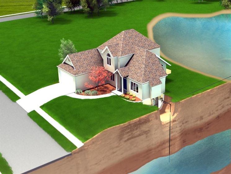Schema esemplificativo dell'impianto geotermico domestico