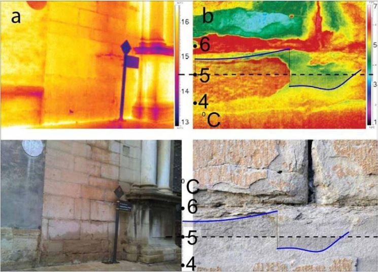 Monitoraggio tramite termografia