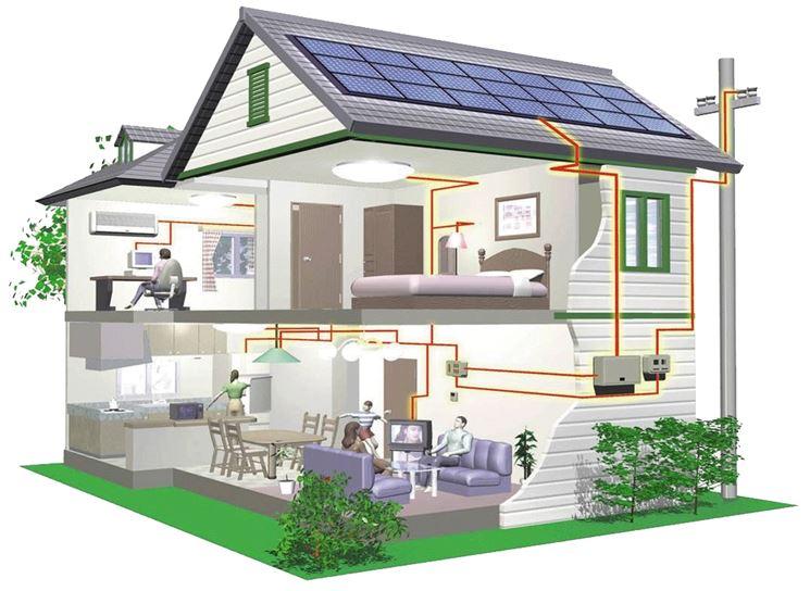 Funzionalità impianto fotovoltaico