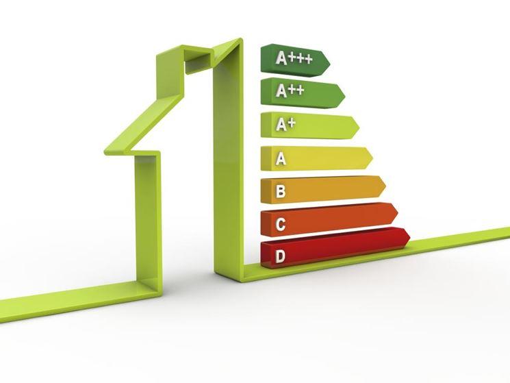 Effettuare la riqualificazione energetica