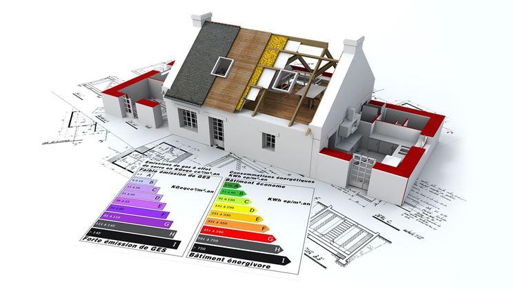 Modello di casa ecosostenibile