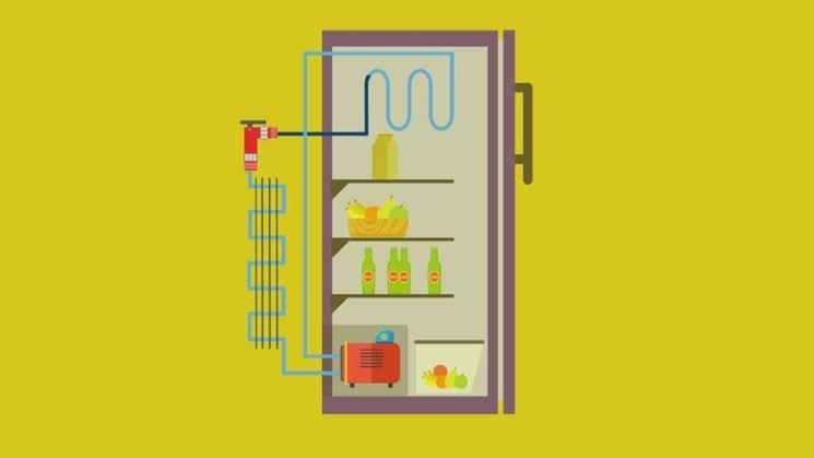 Come funziona il frigorifero