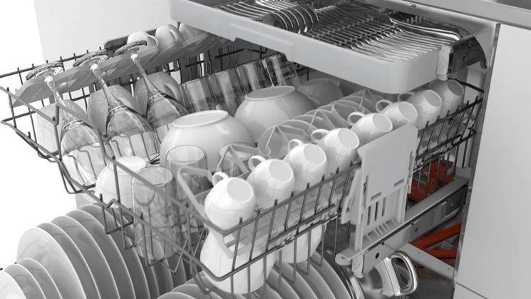 Lavastoviglie da incasso - Gli Elettrodomestici - Modelli di ...