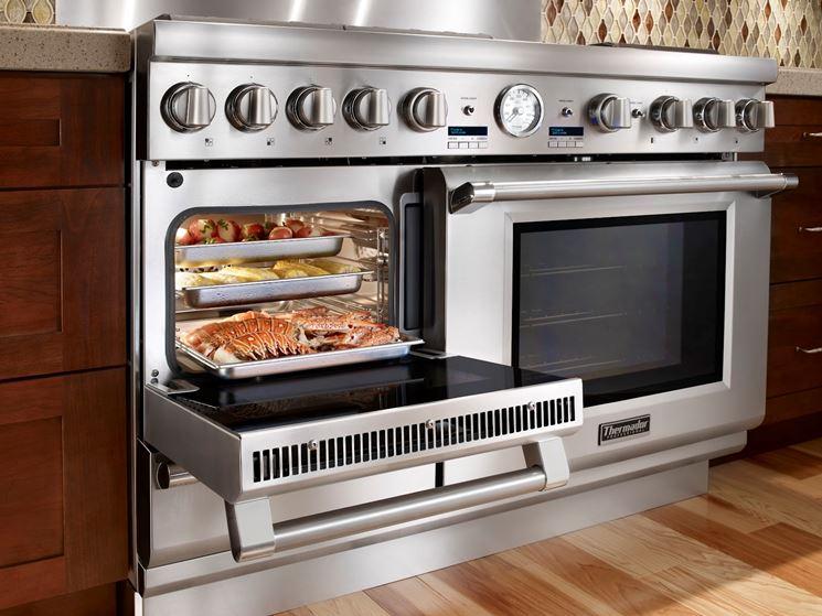 esempio di forno elettrico ventilato
