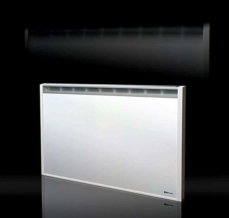 Esempio di radiatore ultrapiatto