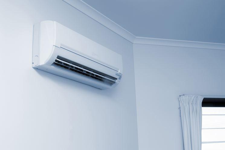 Classico climatizzatore parete