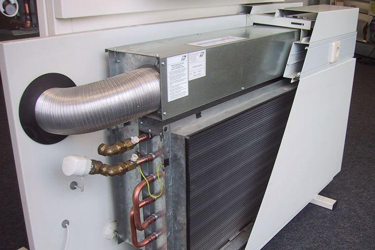 Struttura interna dei ventilconvettori