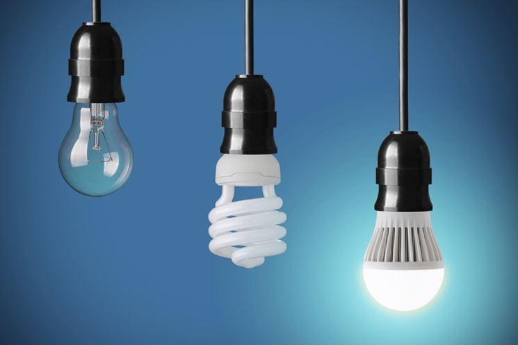 L'evoluzione delle lampadine