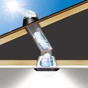 funzionamento del lucernario tubolare