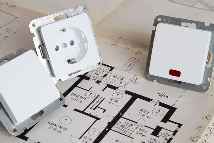 Progettazione a norma dell'impianto elettrico
