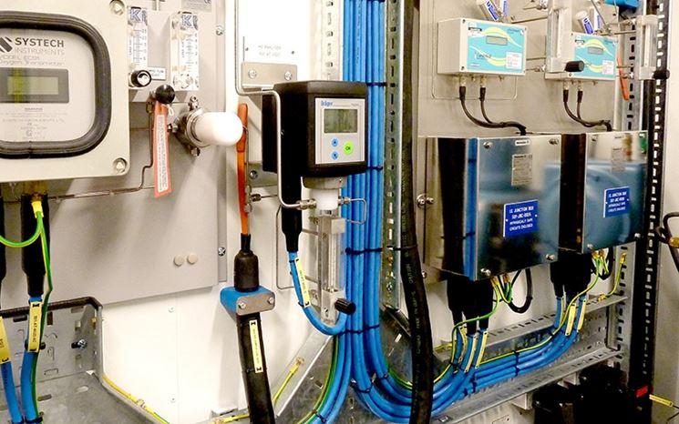 Impianto elettrico e componenti principali