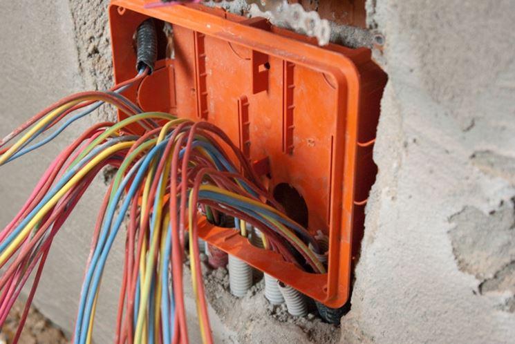 Costo impianto elettrico impianto elettrico quanto for Progettazione impianto elettrico casa