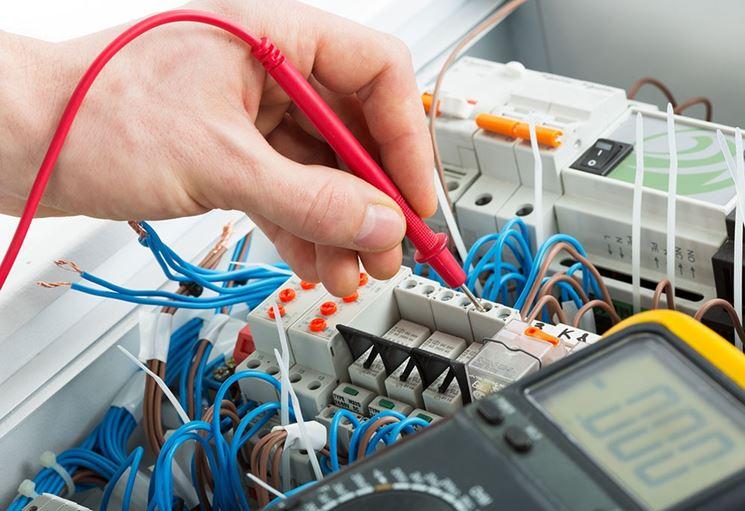 Inserimento cavi elettrici