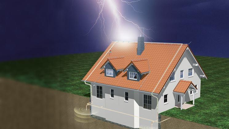 Impianto parafulmine impianto elettrico impianto for Progettazione impianto elettrico casa