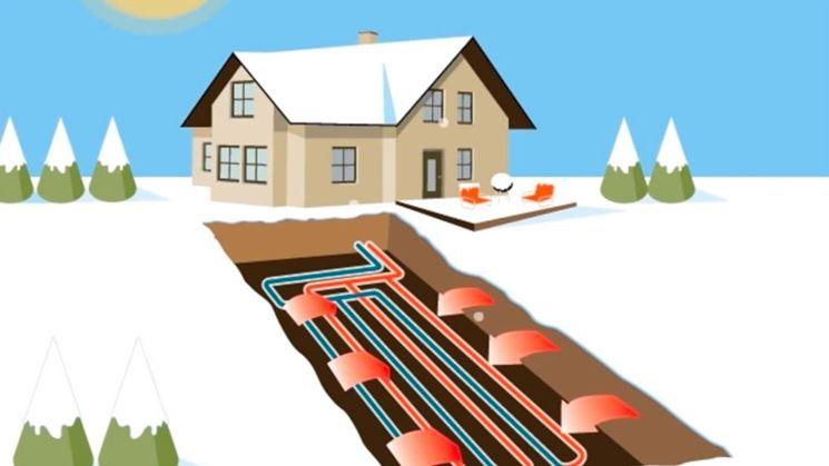 Funzionamento energia geotermica