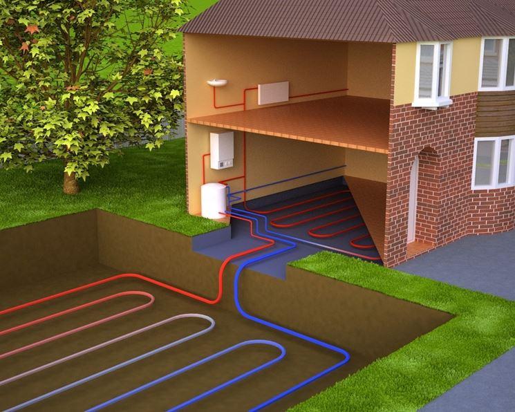 Progetto climatizzazione geotermica