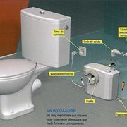 Le varie parti del sistema Sanitrit