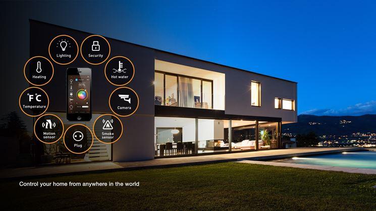 I costi della casa domotica