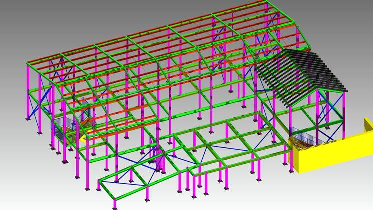 Fare progettazione strutturale