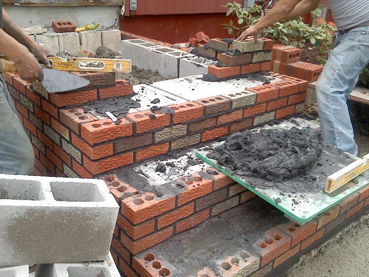 Muratura con mattoni forati