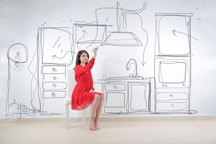 Costi di ristrutturazione casa ristrutturazione casa - Ristrutturazione casa costi ...