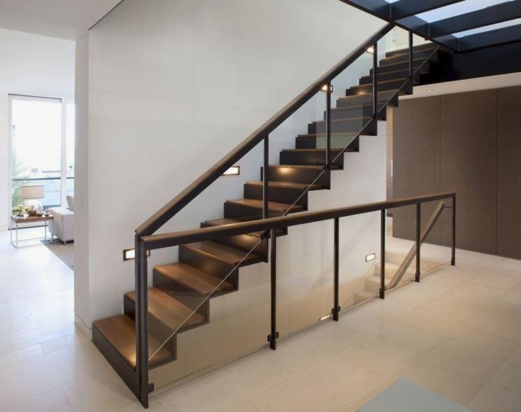 Esempio di scale interne