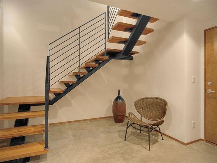 spesso Progettare le scale - Scale per casa - Come progettare le scale WV13