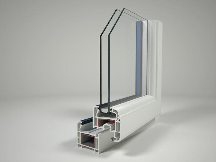 sezione finestra in pvc