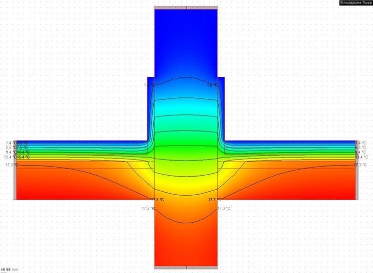 Come risolvere i ponti termici