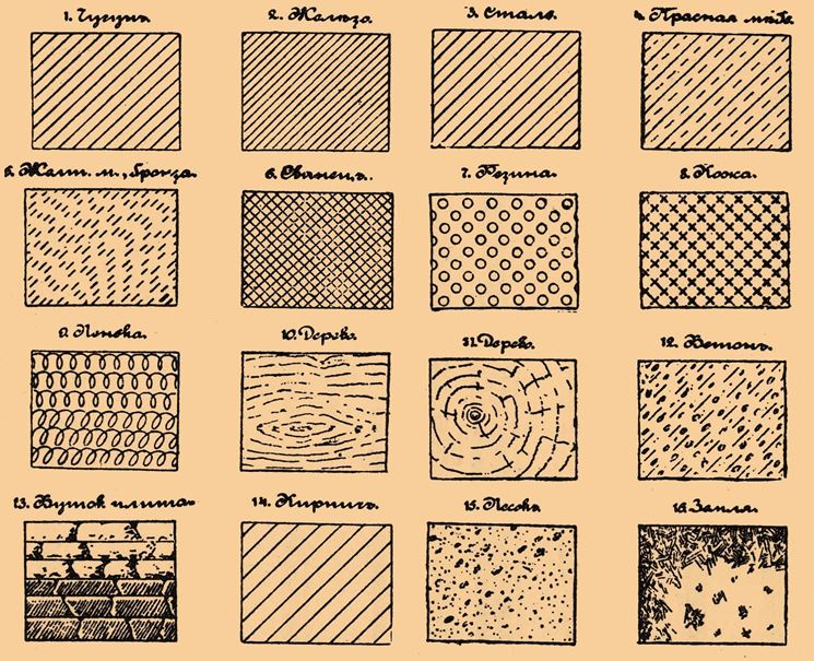 Textures materiali nel disegno