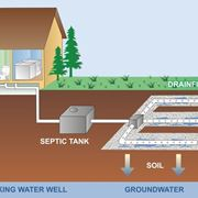 Il sistema di smaltimento di una vasca imhoff