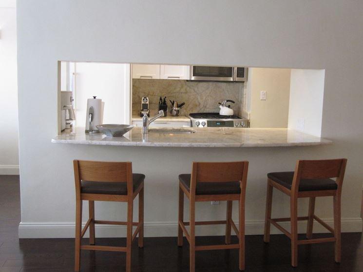 Cucine moderne a vista