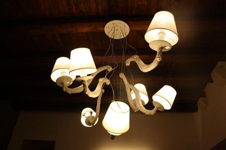 Lampadari soffitto