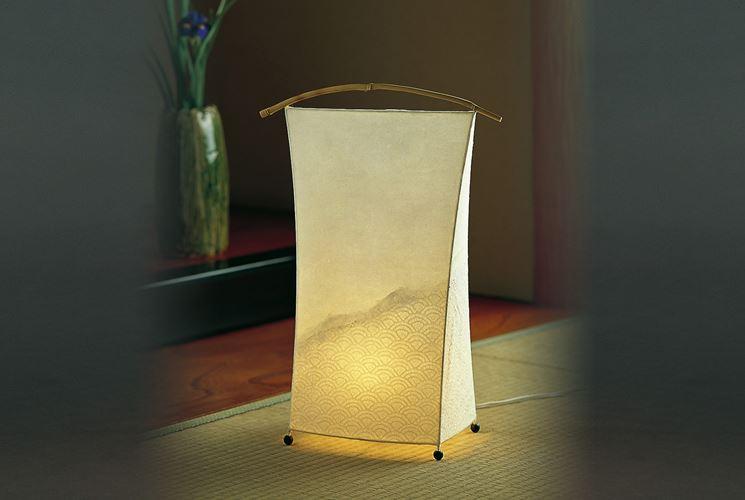 Lampade di carta lampade per casa tipologie lampade