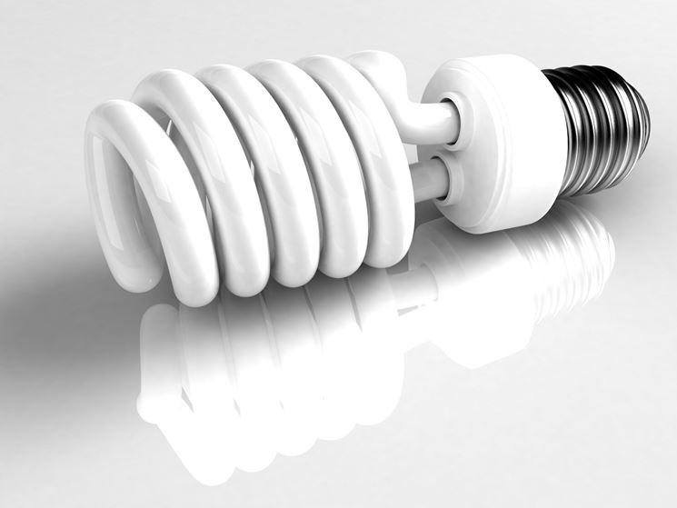 La lampadina compatta fluorescente (CFL)
