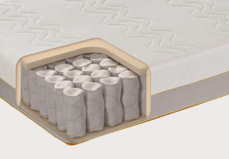 Dettaglio materasso con molle insacchettate singolarmente