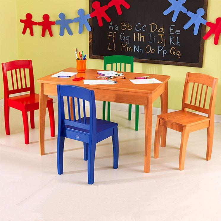 Tavolini per bambini tavoli modelli di tavolini per for Tavolino per bambino