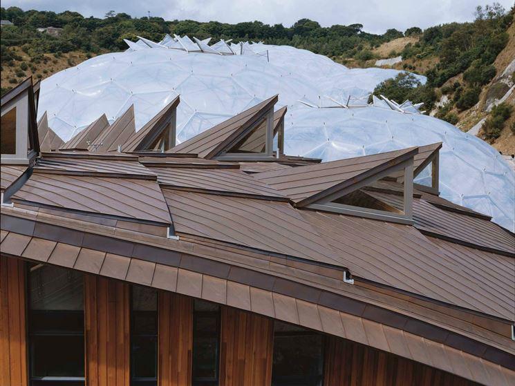 Sistema di copertura del tetto