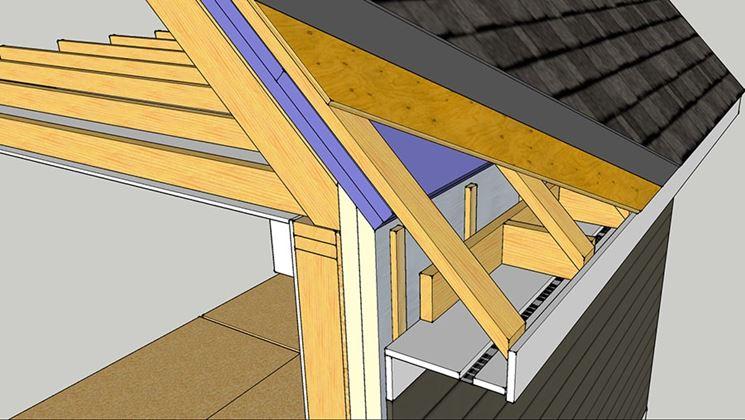 Scheletro del tetto in legno ventilato