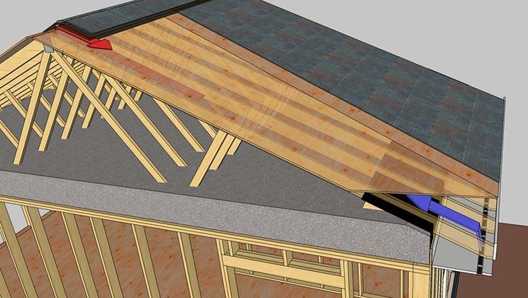 Struttura del tetto in legno ventilato