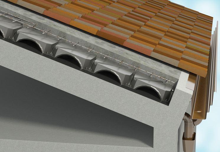 Rendering tetto ventilato