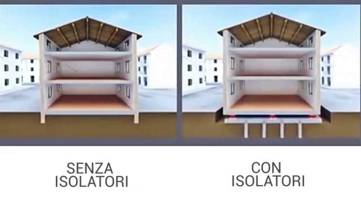 Struttura con isolatore sismico e struttura senza isolatore