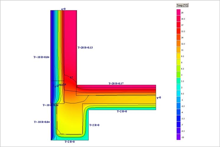 Eliminazione dei ponti termici